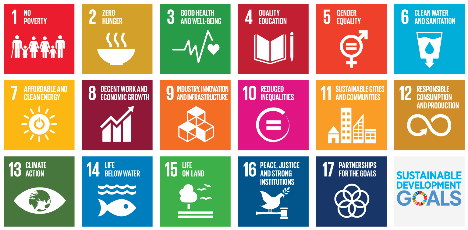 SDG_Poster_EN